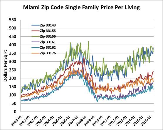 Website writes essays for you zip code